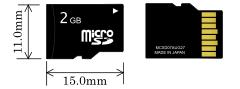 Карта памяти microsd по классу флешки