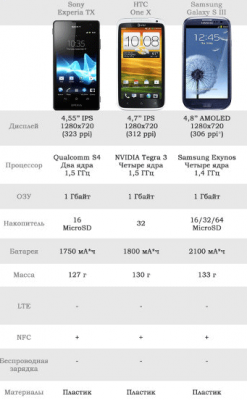harakteristiki-smartfonov-na-android.png