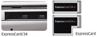 razemy-i-porty-ExpressCard.png
