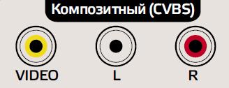 Kompozitnyy-razem-televizora-CVBS