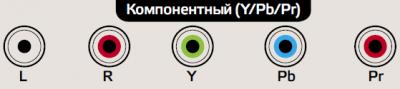 Komponentnyy-Y-Pb-Pr-razem-televizora