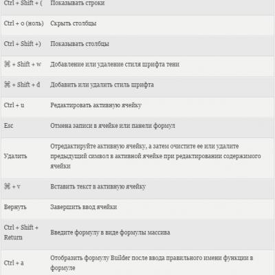 Mac-Excel-3.png