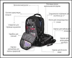 ryukzaki-dlya-noutbukov.png
