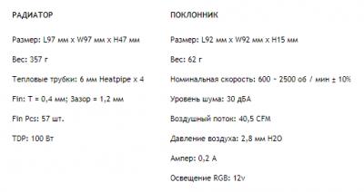 Cryorig Frostbit - новая система охлаждения M.2 SSD NVMe