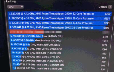 32C / 64T AMD Ryzen Threadripper проводят оценку и тестирование