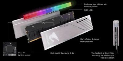 RGB AORUS P7 Fusion коврик для мыши от Gigabyte с подсветкой