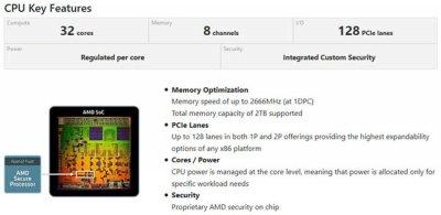 Gigabyte запускает трио серверных систем AMD Epyc