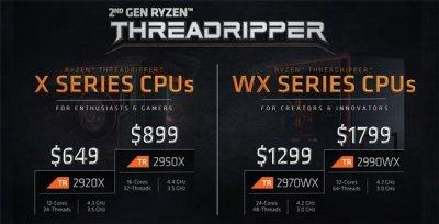 AMD выпустит процессора 2-го поколения ThreadRipper от Ryzen