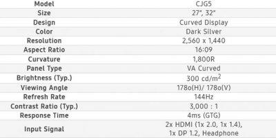 Samsung выпускает CJG5 WQHD изогнутые VA игровые мониторы