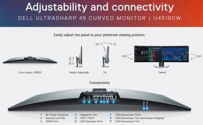 Разработан изогнутый двухъядерный монитор Dell UltraSharp 49