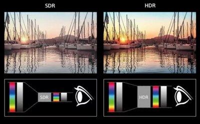 HDR против 4K: в чем разница?