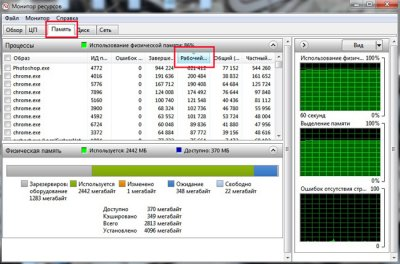 Как устранить потребление памяти в Windows