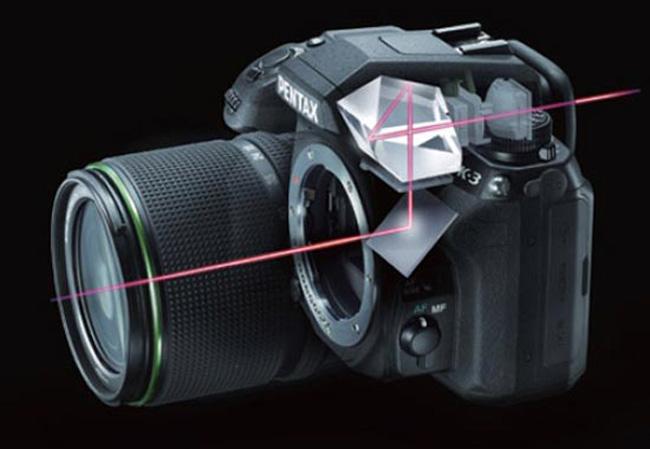 не наводится резкость на дигитальном фотоаппарате время карантина лопес